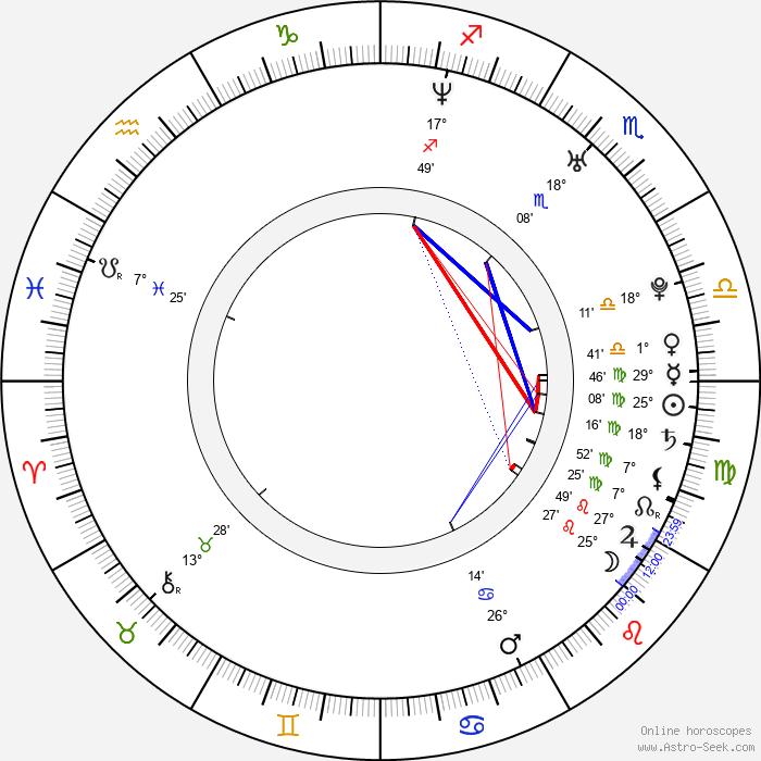 Marissa Garrison - Birth horoscope chart