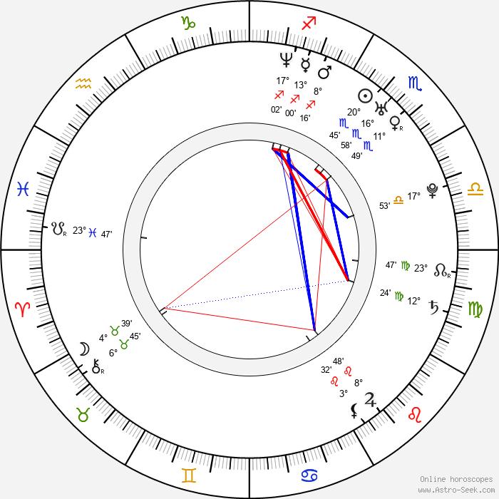 Marit Velle Kile - Birth horoscope chart
