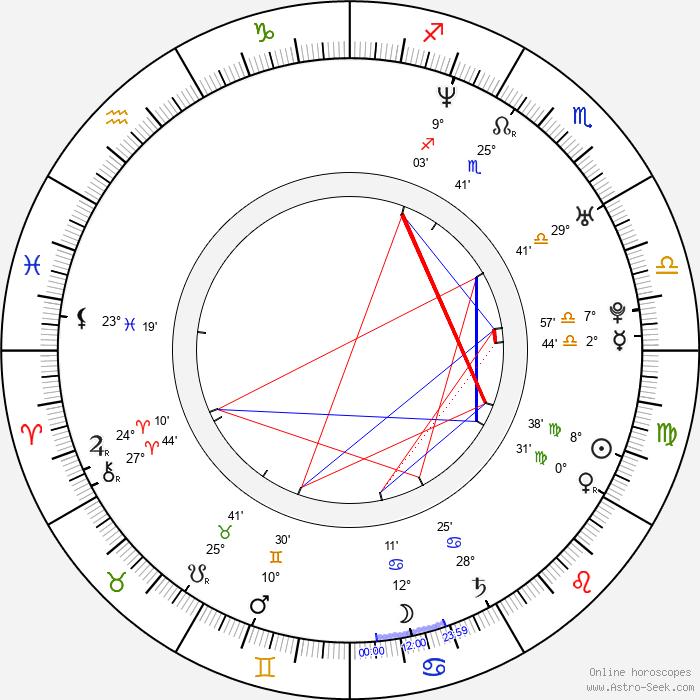 Maritza Rodríguez - Birth horoscope chart