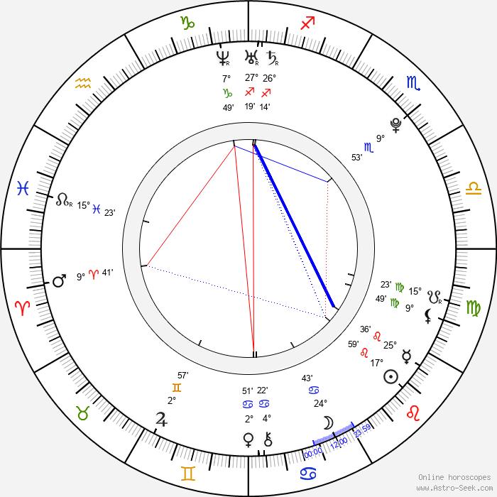 Marius Hoppensack - Birth horoscope chart