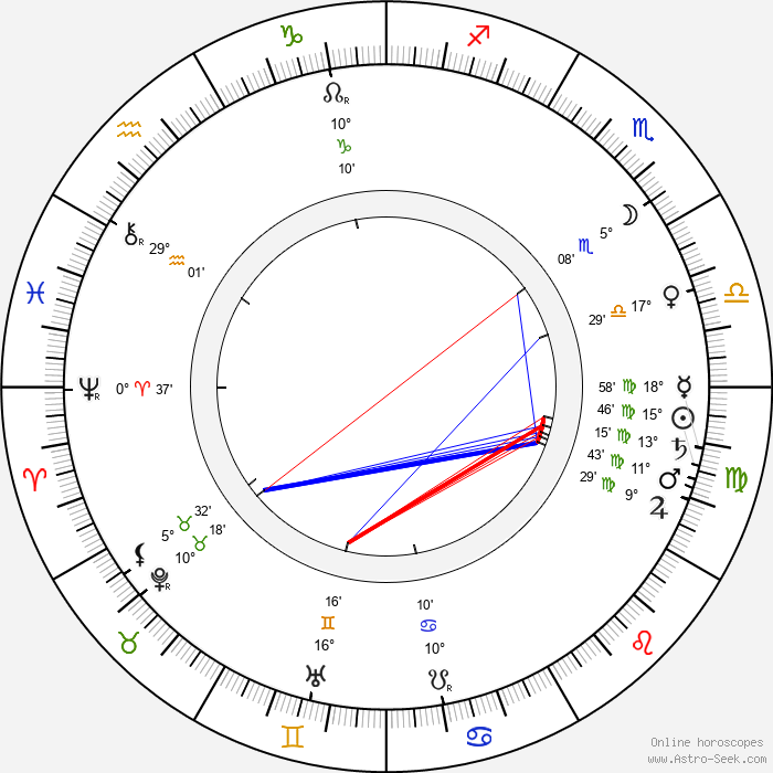 Marius Sestier - Birth horoscope chart