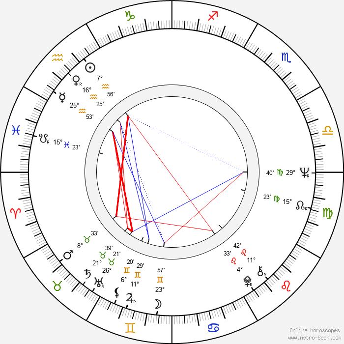 Marja-Liisa Nisula - Birth horoscope chart