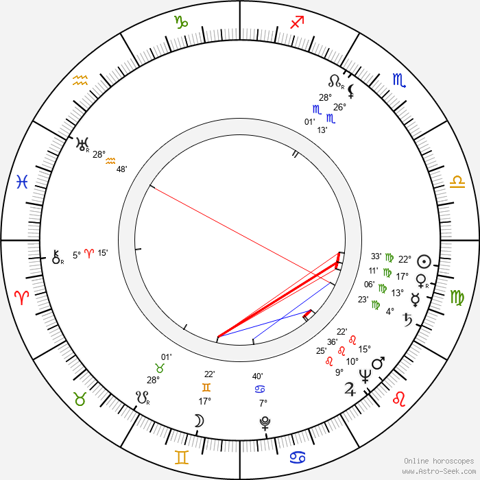 Marja Niiniluoto - Birth horoscope chart