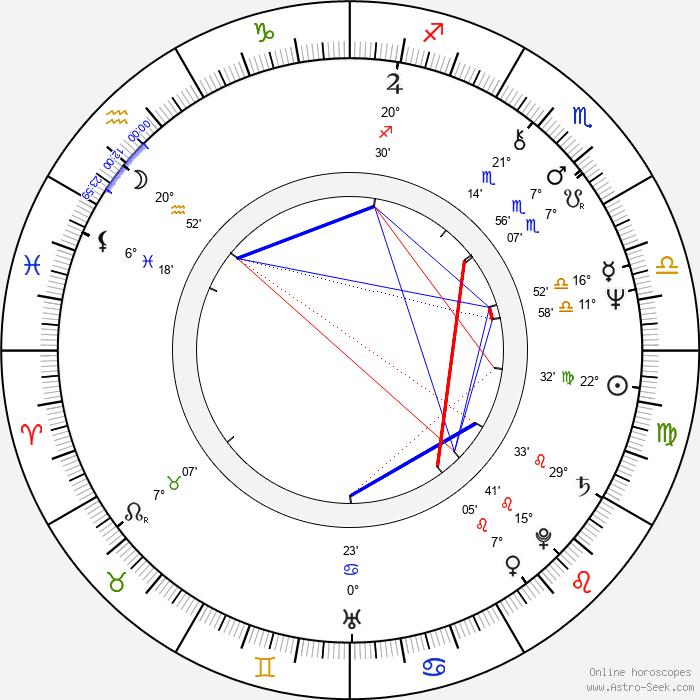 Marja Pesonen - Birth horoscope chart