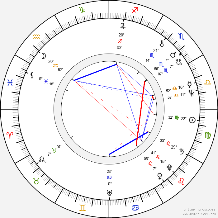 Marja Pesonen - Birth horoscope chart