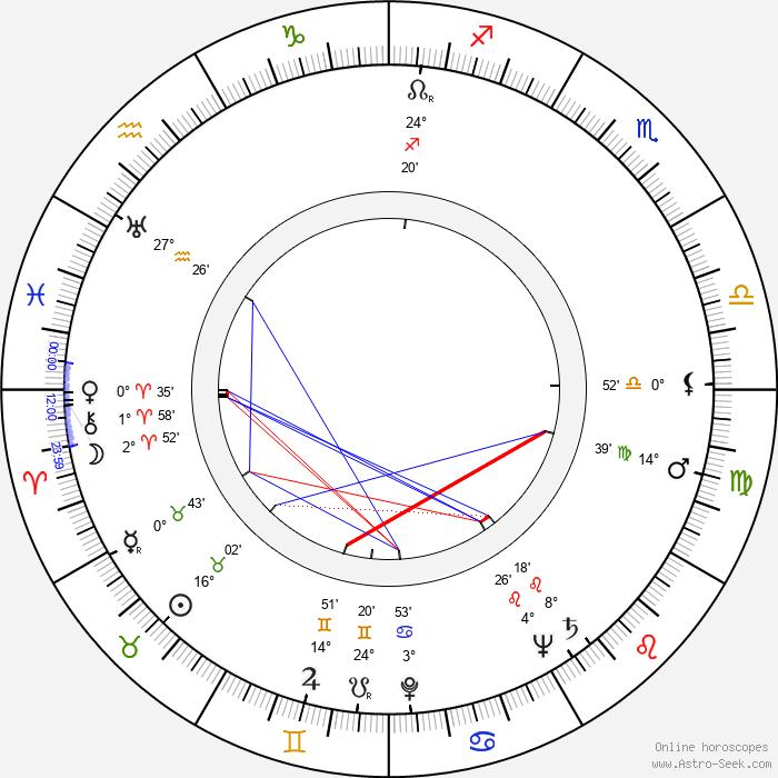 Marjatta Kurenniemi - Birth horoscope chart