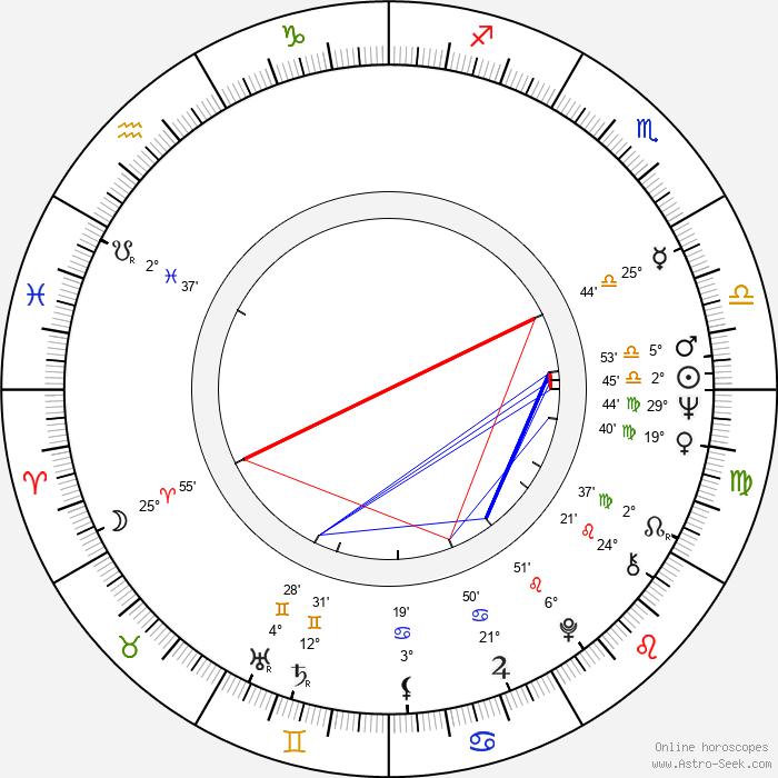 Marjatta Lindahl - Birth horoscope chart