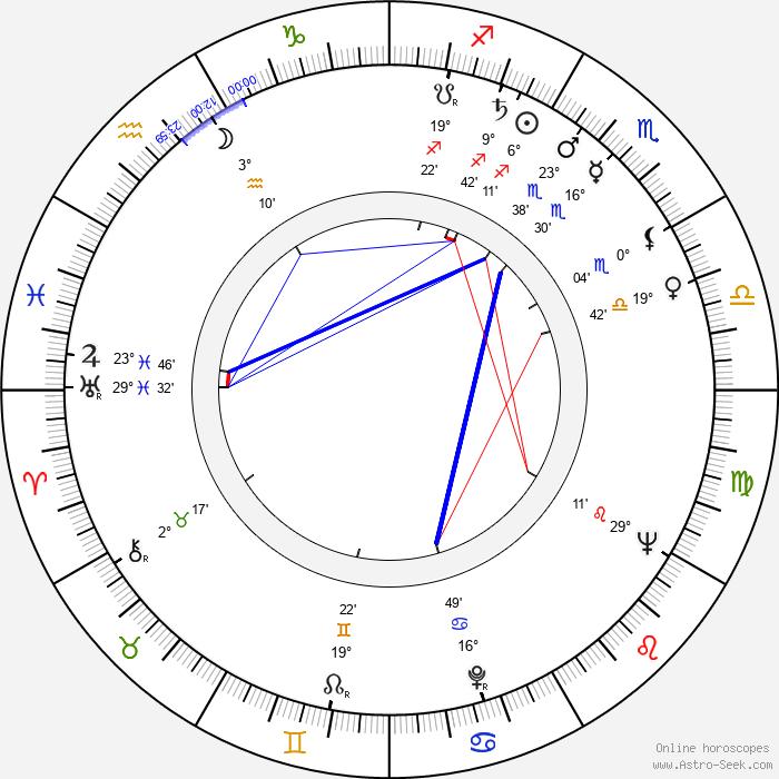Marjatta Metsovaara - Birth horoscope chart
