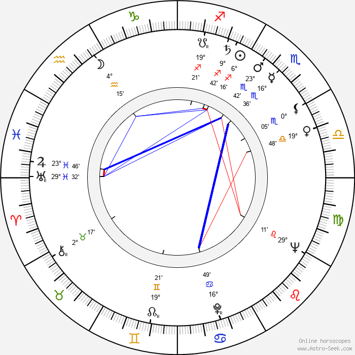 Marjatta Metsovaara - Birth horoscope chart