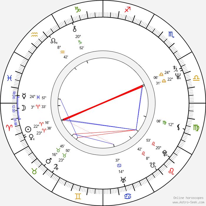 Marjatta Saraheimo - Birth horoscope chart
