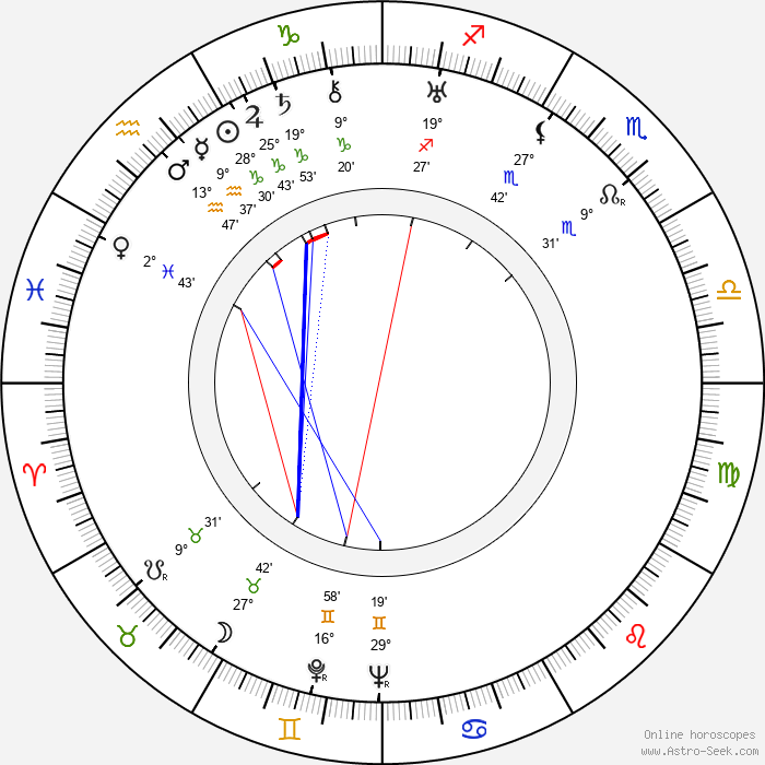 Marjorie Daw - Birth horoscope chart