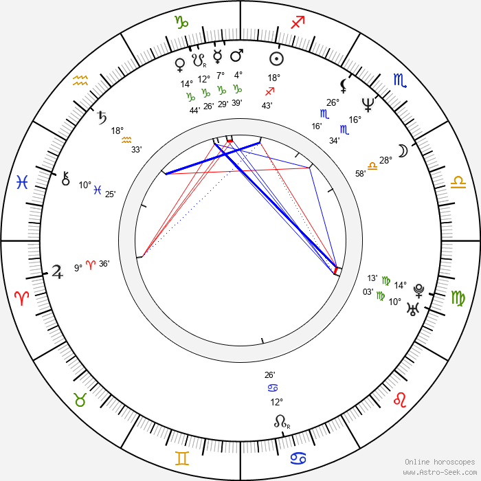Mark Alarie - Birth horoscope chart