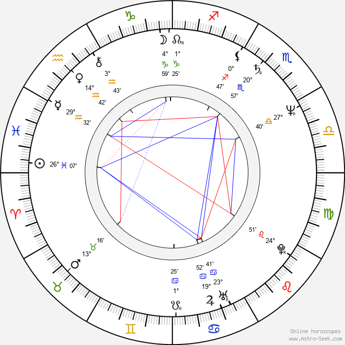 Mark Boone Junior - Birth horoscope chart