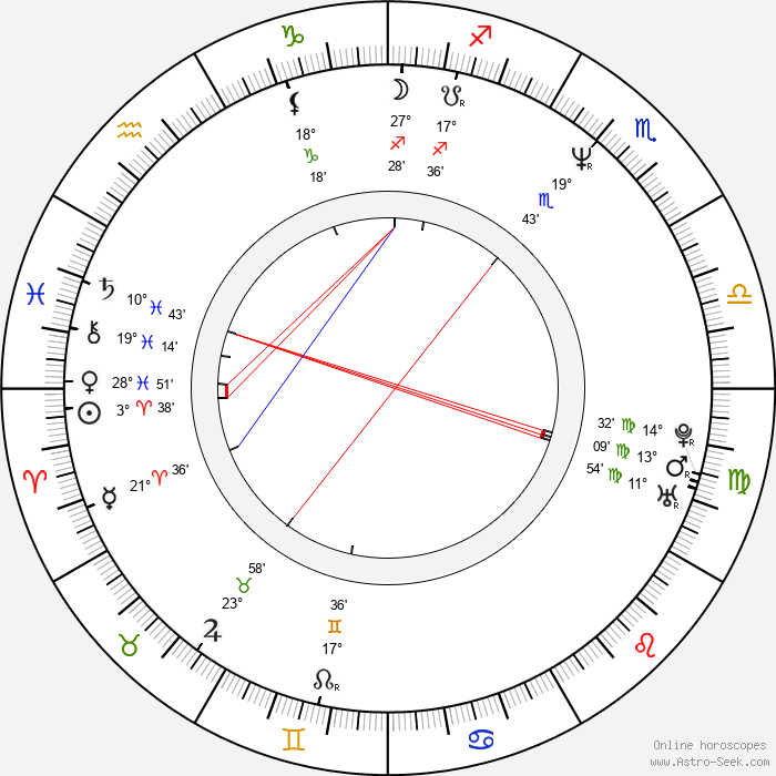 Mark Calaway - Birth horoscope chart