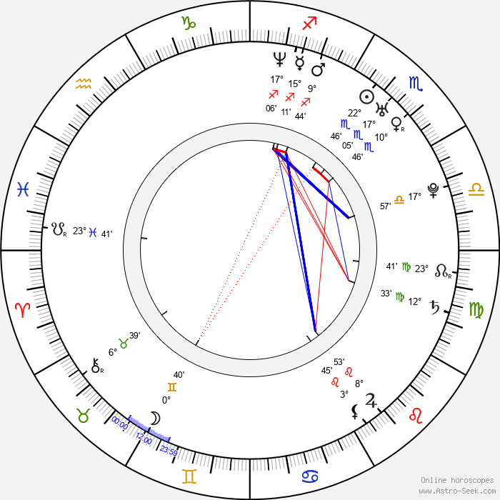 Mark Chavez - Birth horoscope chart