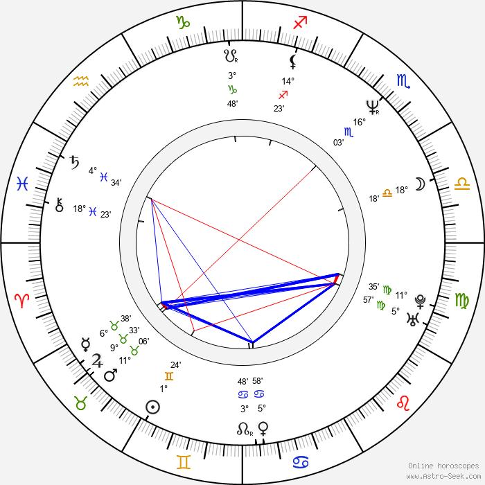 Mark Christopher Lawrence - Birth horoscope chart