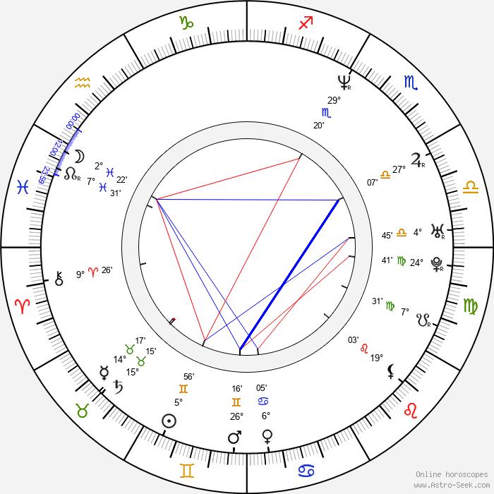 Mark Collier - Birth horoscope chart