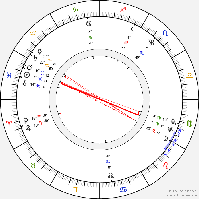 Mark Dacascos - Birth horoscope chart