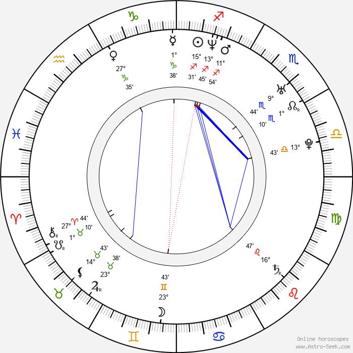 Mark Duplass - Birth horoscope chart