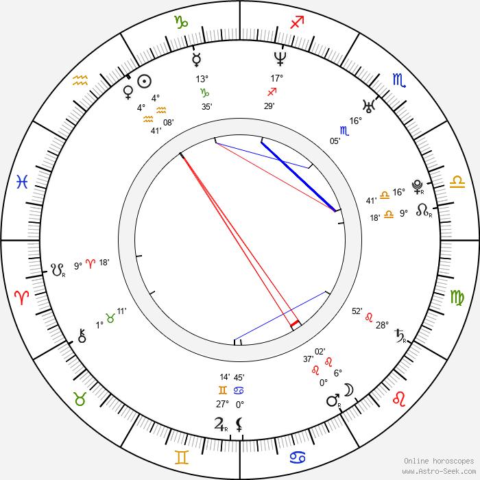 Mark Hildreth - Birth horoscope chart