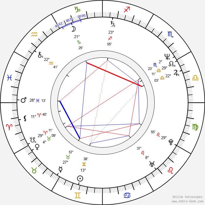 Mark Illsley - Birth horoscope chart