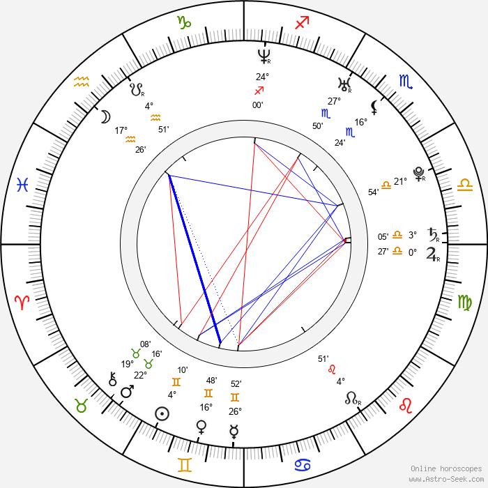 Mark Isaacson - Birth horoscope chart