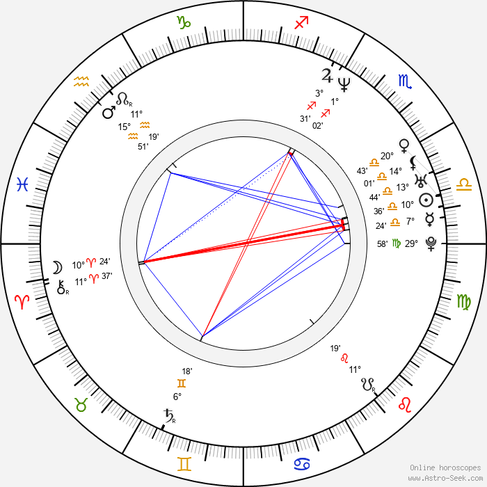 Mark Kassen - Birth horoscope chart