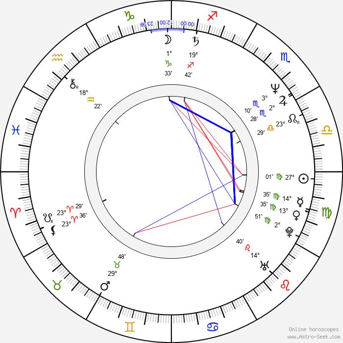 Mark McConchie - Birth horoscope chart
