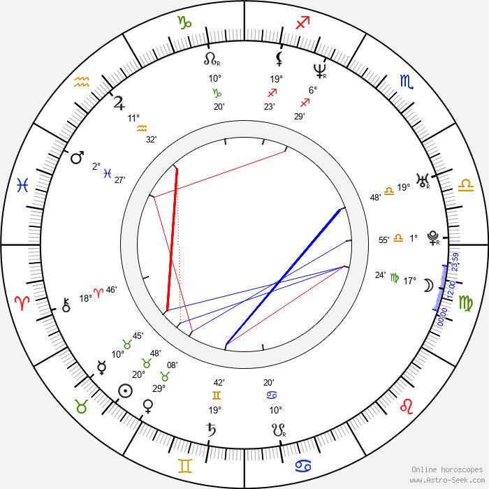 Mark Neveldine - Birth horoscope chart