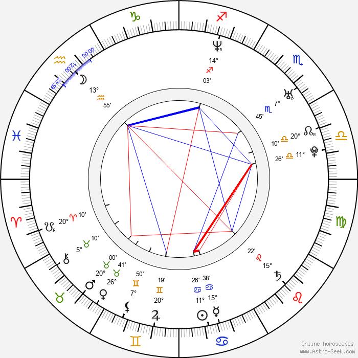 Mark O'Connell - Birth horoscope chart