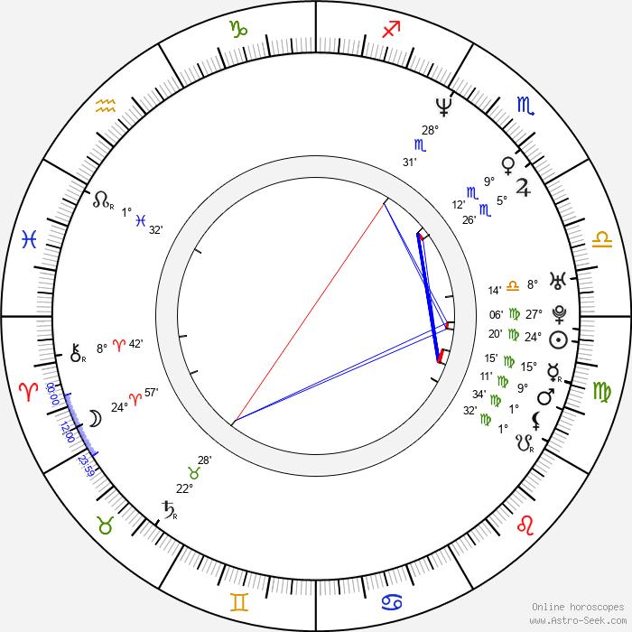 Mark Osborne - Birth horoscope chart