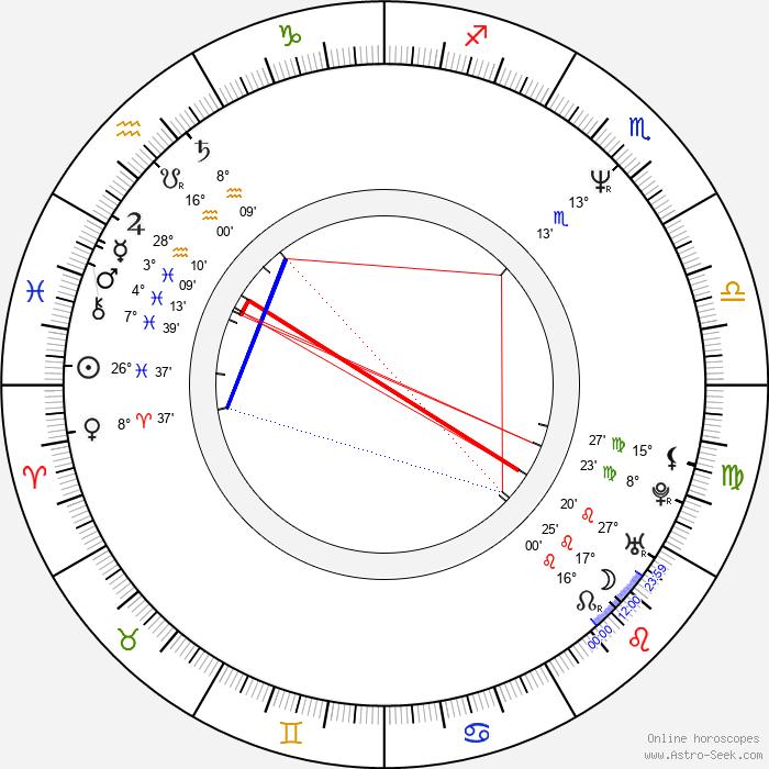 Mark Pellington - Birth horoscope chart
