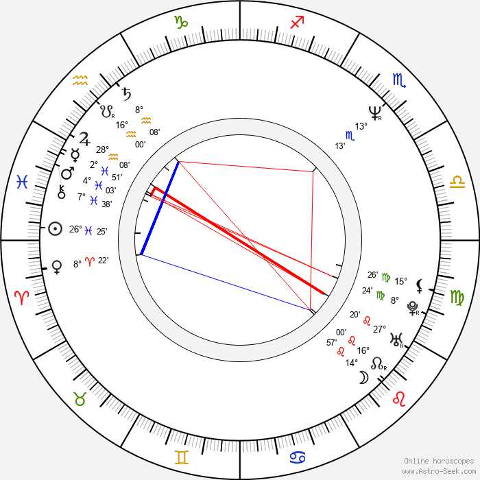 Mark Pellington - Birth horoscope chart
