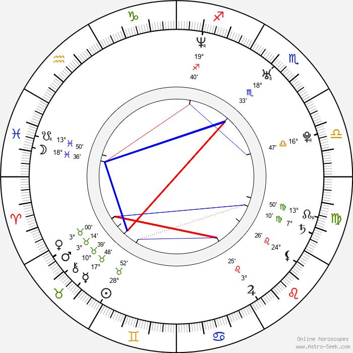 Mark Petrie - Birth horoscope chart