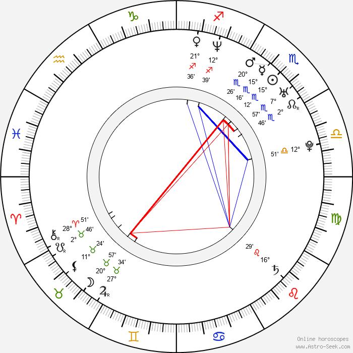 Mark Philippoussis - Birth horoscope chart