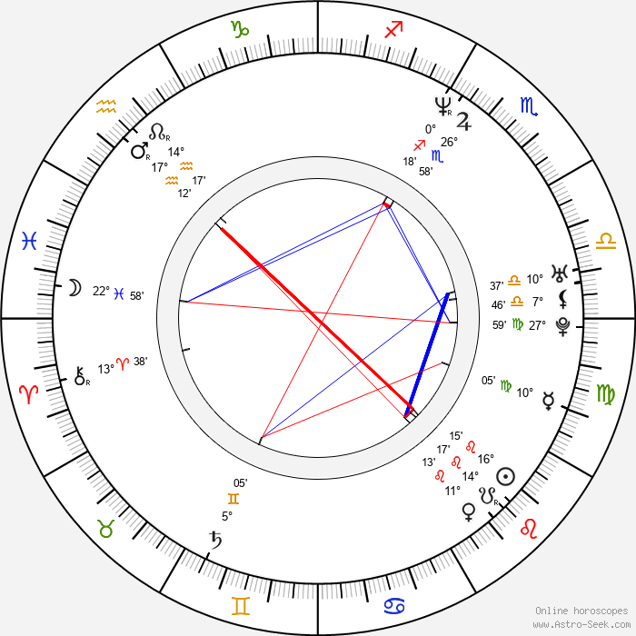 Mark Povinelli - Birth horoscope chart