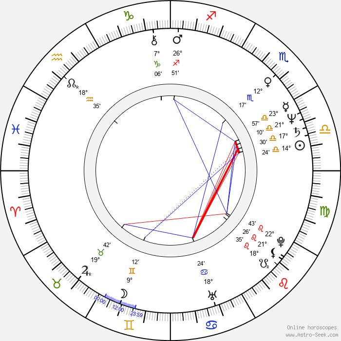 Mark Radcliffe - Birth horoscope chart