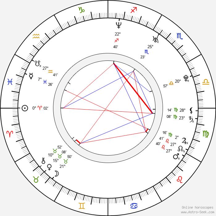 Mark Rice-Oxley - Birth horoscope chart