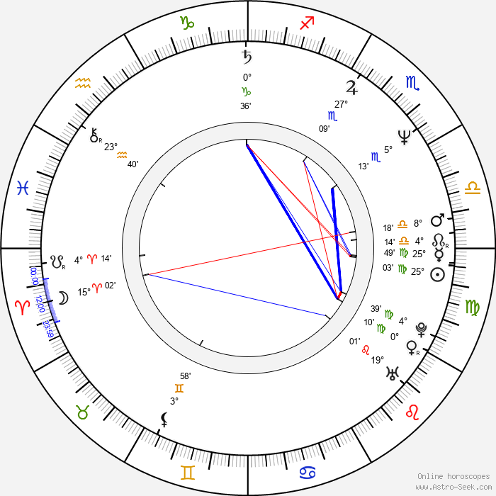 Mark Romanek - Birth horoscope chart