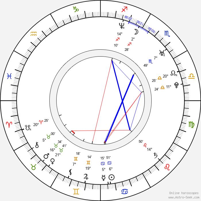 Mark Stoermer - Birth horoscope chart