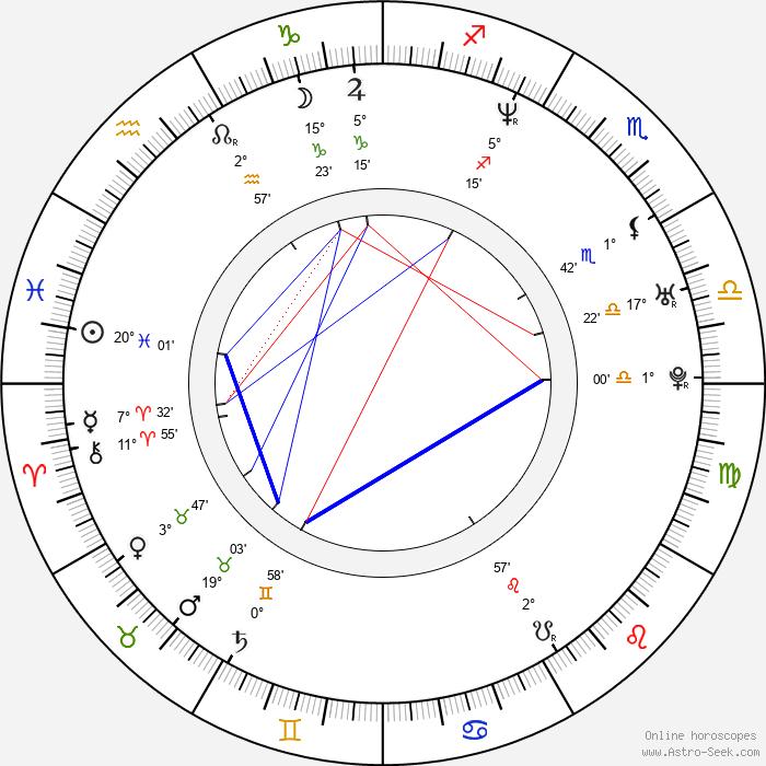 Mark Waschke - Birth horoscope chart