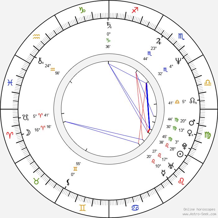 Mark Williams - Birth horoscope chart