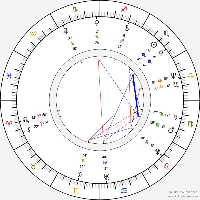 Markku Suominen - Birth horoscope chart