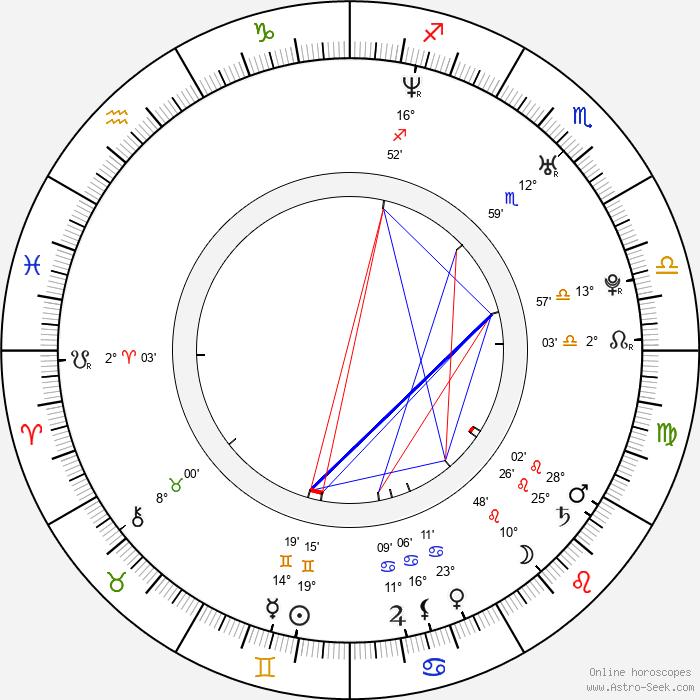 Marko Zaror - Birth horoscope chart