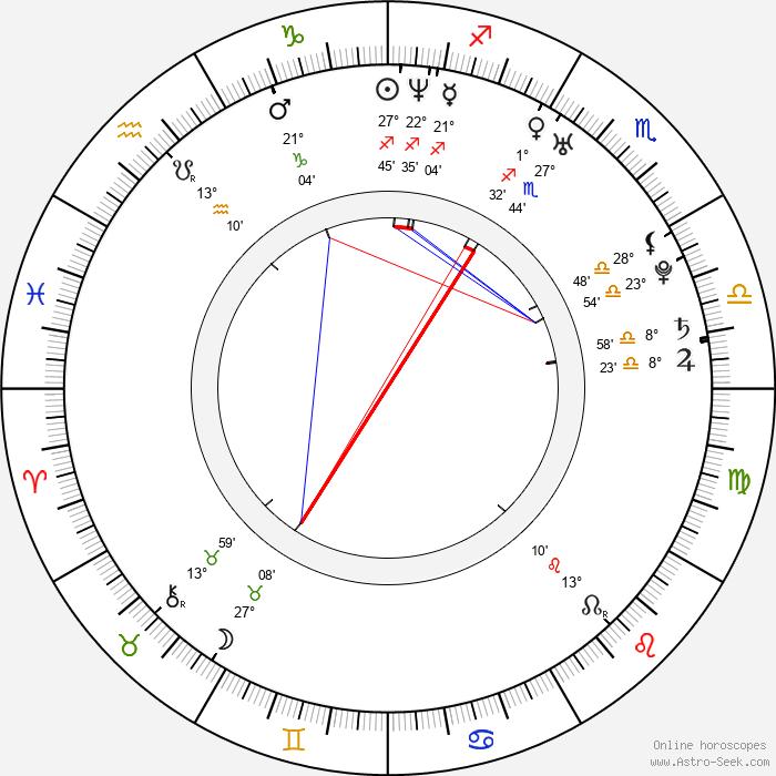 Marla Sokoloff - Birth horoscope chart