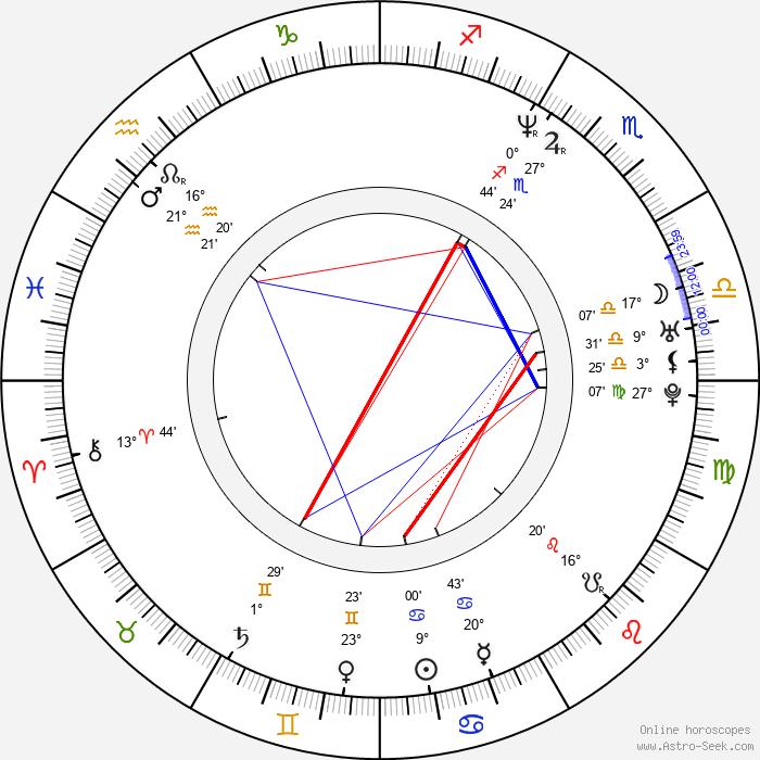 Marlayne - Birth horoscope chart