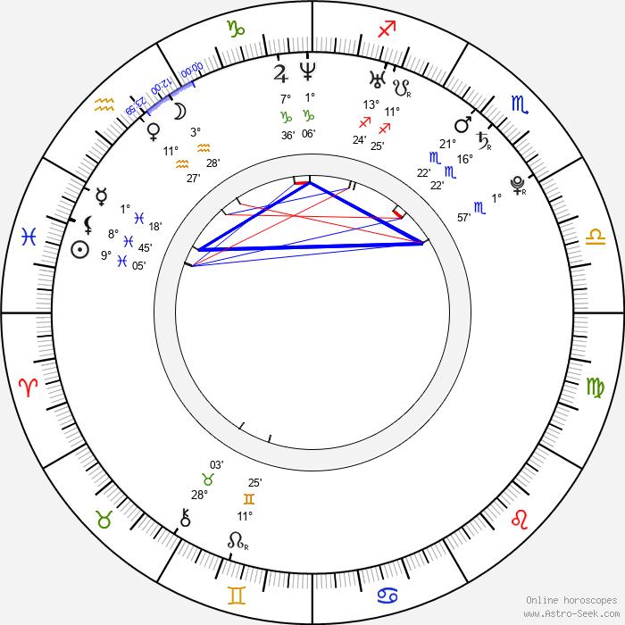 Marleen Lohse - Birth horoscope chart