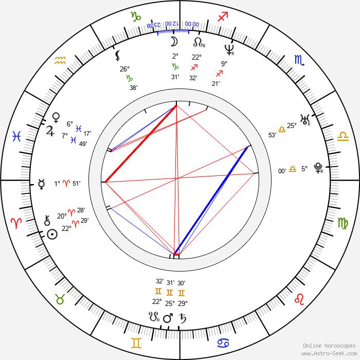 Marley Shelton - Birth horoscope chart