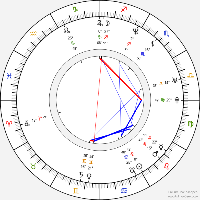 Marlon Wayans - Birth horoscope chart