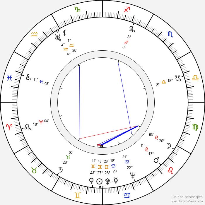 Marnell McCall - Birth horoscope chart